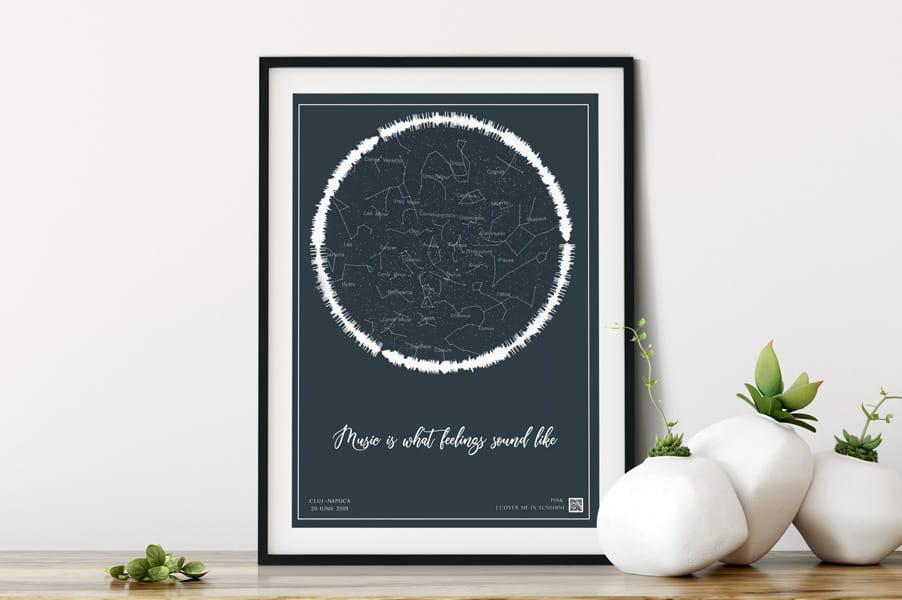 Dating stele în spațiu