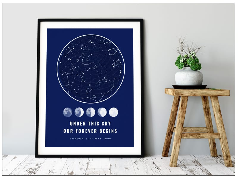 Tablou personalizat cu stele
