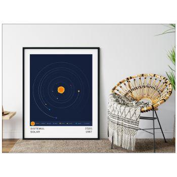 Tablou personalizat cu alinierea planetelor din sistemul solar